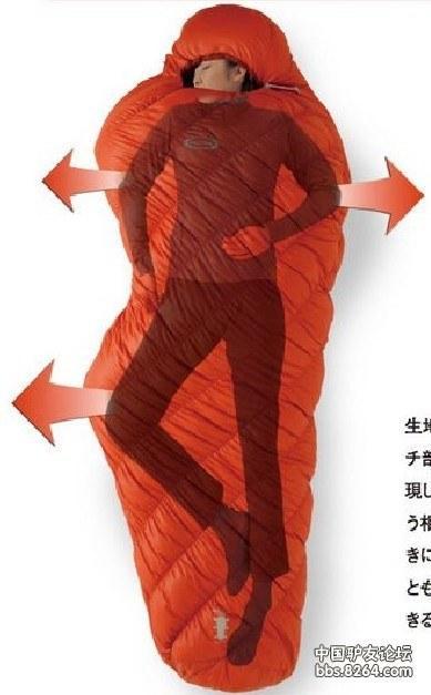 飞鹰谈睡袋2013版