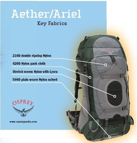 osprey的轻量全能-aether60