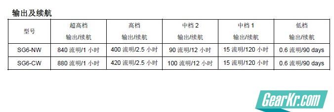 P[18B%[G)QE3OE[2]4E[4VM