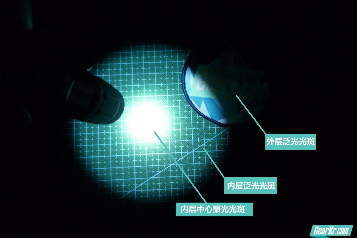16.1==多重光斑2