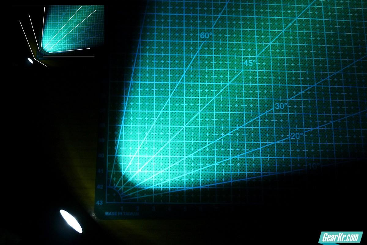 17==泛光角度 组合