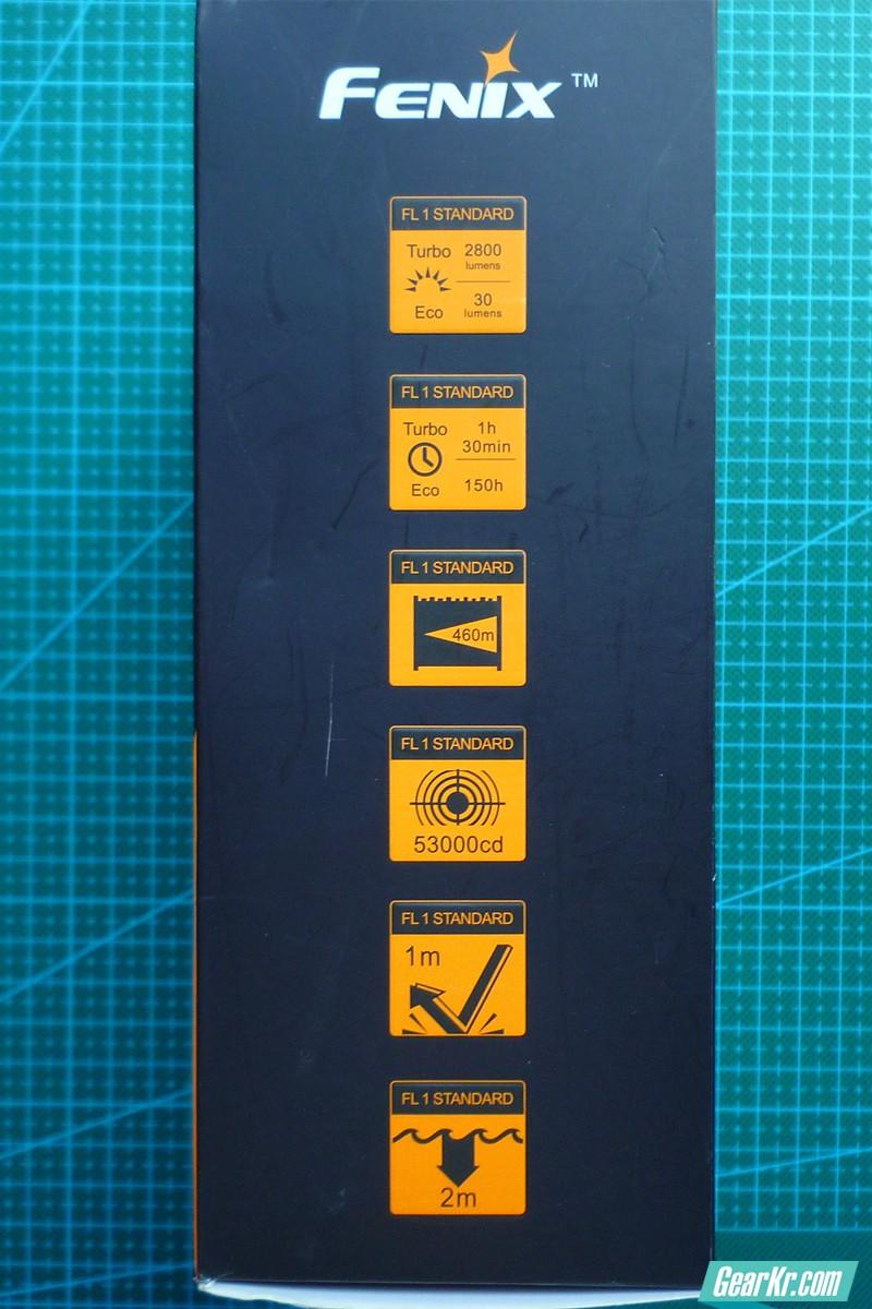 2== 侧包装盒