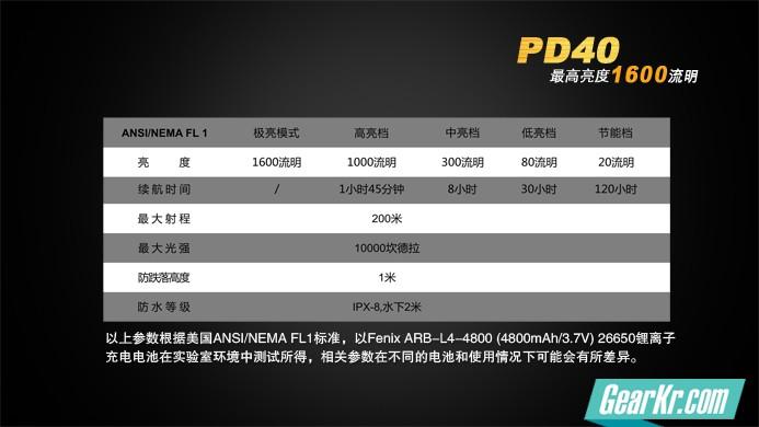 PD40手电数据
