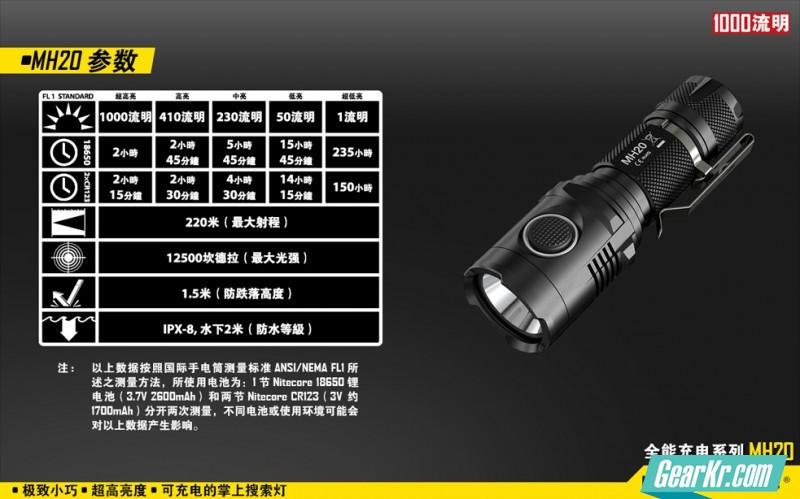 奈特科尔 MH20 1000流明USB充电手电
