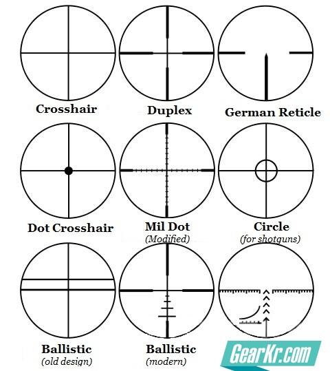 rifle-scope-reticles