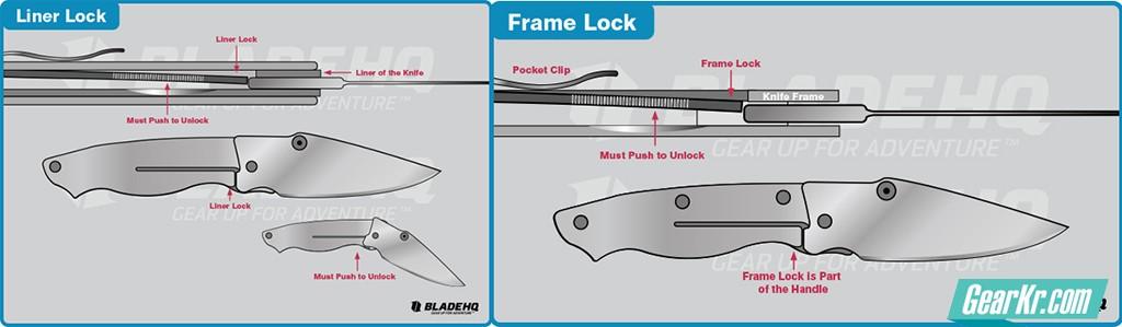 FrameLock