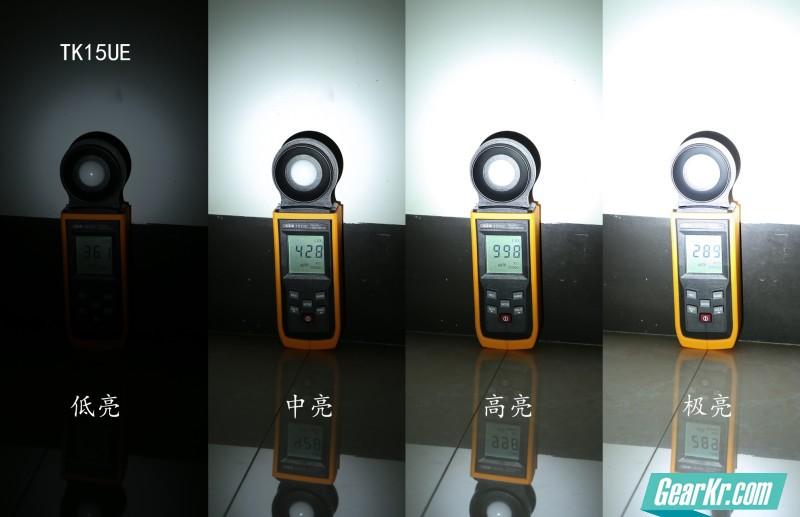 TK15UE各档位照度为:低亮361LUX,中亮4280LUX,高亮9980LUX,极亮28900LUX 关于档位设置的两点建议,对于聚光筒来说10流明的低档还是太亮,在全黑环境下5流明就够用了。 智能温控的存在,可以把高亮和极亮合为一档,温度高就无级降到400流明,温度低了再升回1000流明