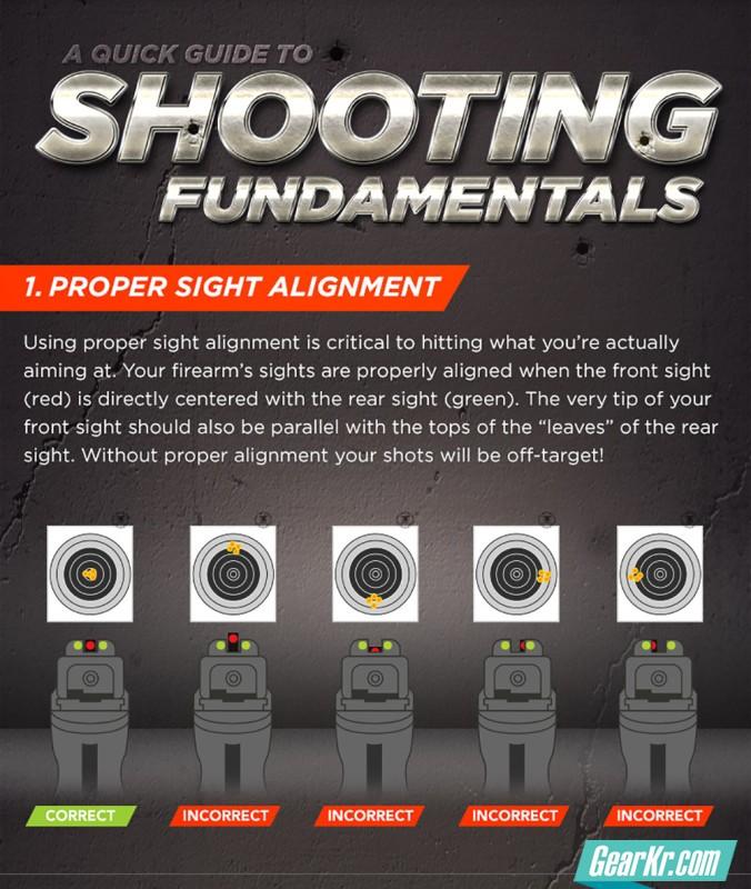Shooting-fundamentals-pistol-gun-infographic-1