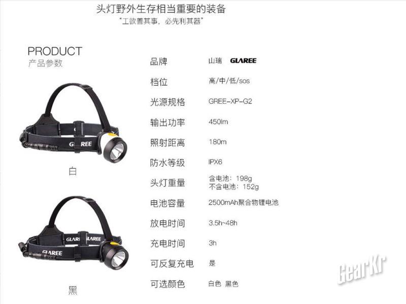 佩戴更舒适——山瑞M30充电头灯测评